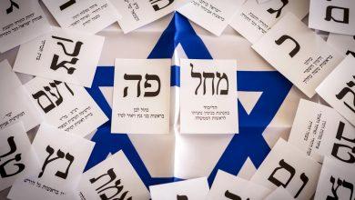 Photo of סחרחורת פוליטית בישראל
